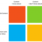Enterprise Search, Findability and Discovery at Microsoft Ignite