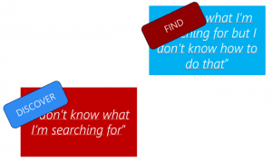 FInd & Discover - modern search experience