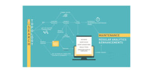 Understand the process of search with this free infographic